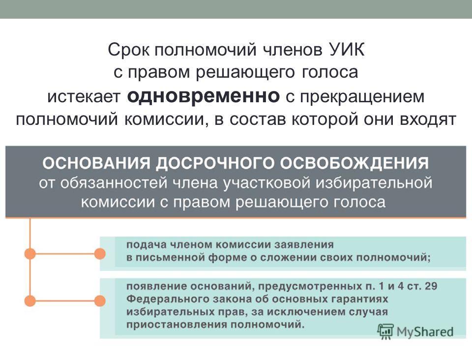 Срок полномочий членов УИК с правом решающего голоса истекает одновременно с прекращением полномочий комиссии, в состав которой они входят