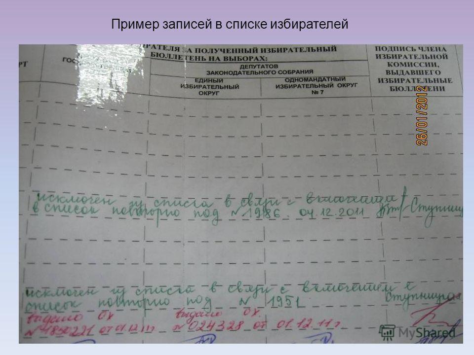 Пример записей в списке избирателей