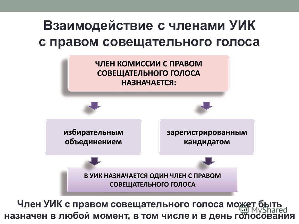 Взаимодействие с членами УИК с правом совещательного голоса Член УИК с правом совещательного голоса может быть назначен в любой момент, в том числе и в день голосования