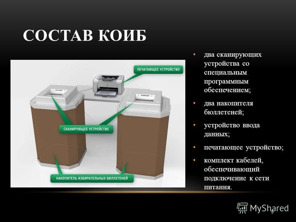 5 СОСТАВ КОИБ два сканирующих устройства со специальным программным обеспечением; два накопителя бюллетеней; устройство ввода данных; печатающее устройство; комплект кабелей, обеспечивающий подключение к сети питания.