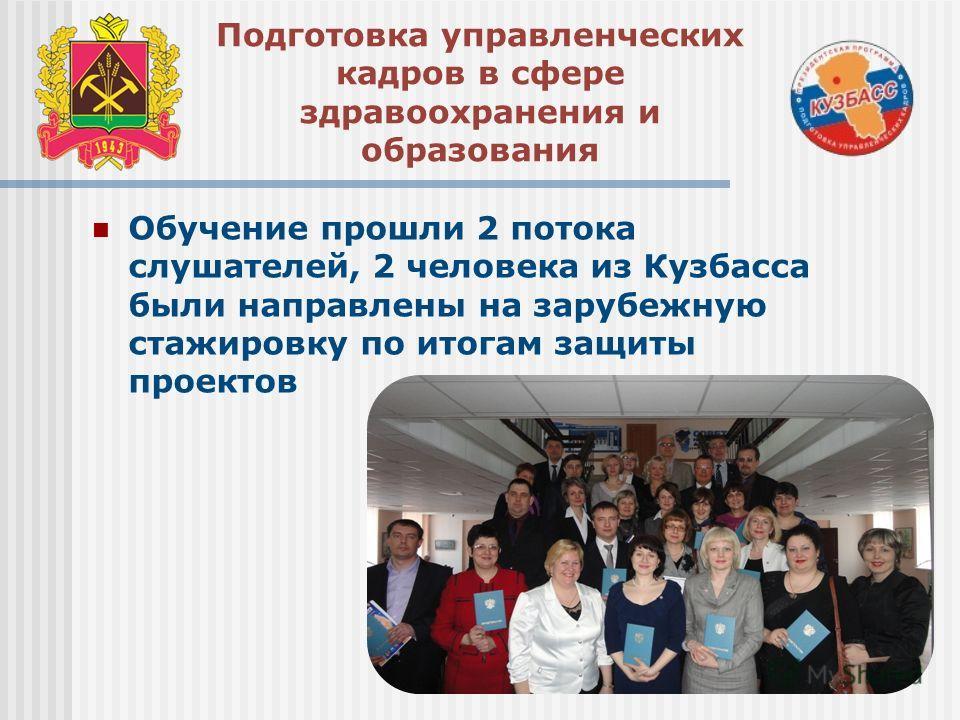 Подготовка управленческих кадров в сфере здравоохранения и образования Обучение прошли 2 потока слушателей, 2 человека из Кузбасса были направлены на зарубежную стажировку по итогам защиты проектов