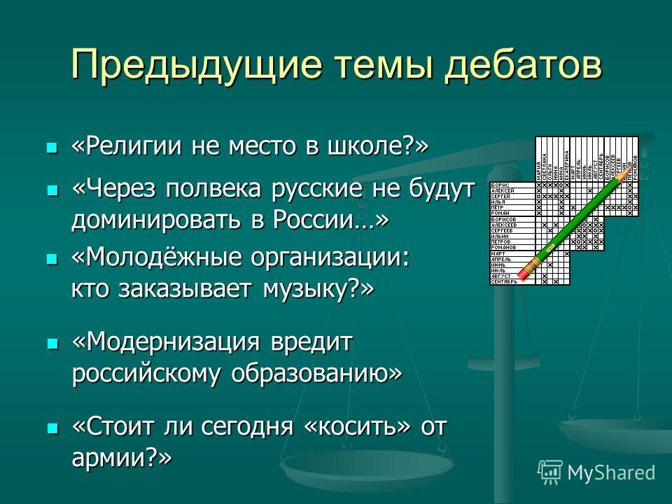 Предыдущие темы дебатов «Религии не место в школе?» «Религии не место в школе?» «Через полвека русские не будут доминировать в России…» «Через полвека русские не будут доминировать в России…» «Молодёжные организации: кто заказывает музыку?» «Молодёжн