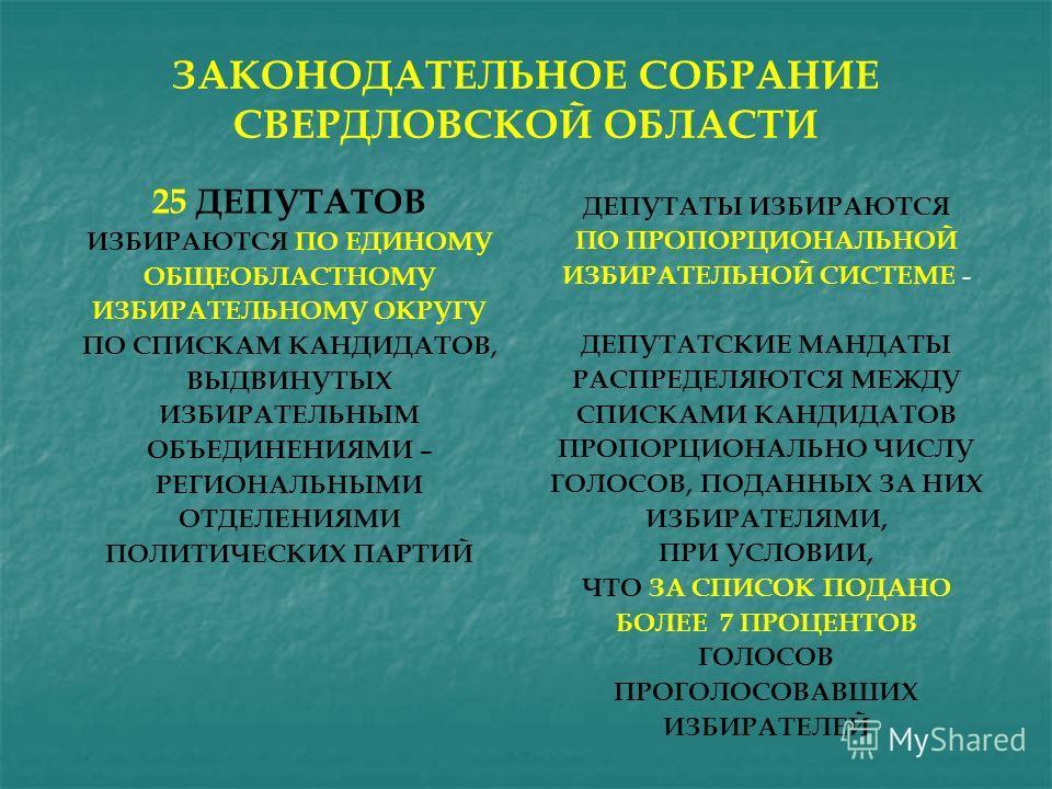 ЗАКОНОДАТЕЛЬНОЕ СОБРАНИЕ СВЕРДЛОВСКОЙ ОБЛАСТИ 25 ДЕПУТАТОВ ИЗБИРАЮТСЯ ПО ЕДИНОМУ ОБЩЕОБЛАСТНОМУ ИЗБИРАТЕЛЬНОМУ ОКРУГУ ПО СПИСКАМ КАНДИДАТОВ, ВЫДВИНУТЫХ ИЗБИРАТЕЛЬНЫМ ОБЪЕДИНЕНИЯМИ – РЕГИОНАЛЬНЫМИ ОТДЕЛЕНИЯМИ ПОЛИТИЧЕСКИХ ПАРТИЙ ДЕПУТАТЫ ИЗБИРАЮТСЯ ПО