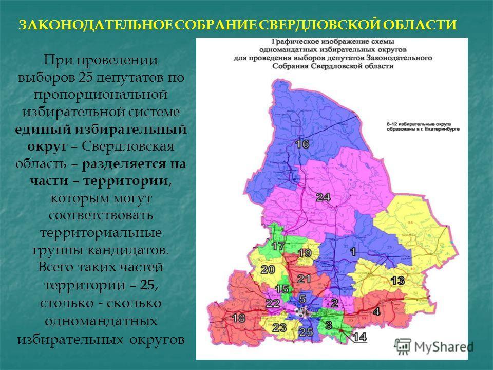 При проведении выборов 25 депутатов по пропорциональной избирательной системе единый избирательный округ – Свердловская область – разделяется на части – территории, которым могут соответствовать территориальные группы кандидатов. Всего таких частей т