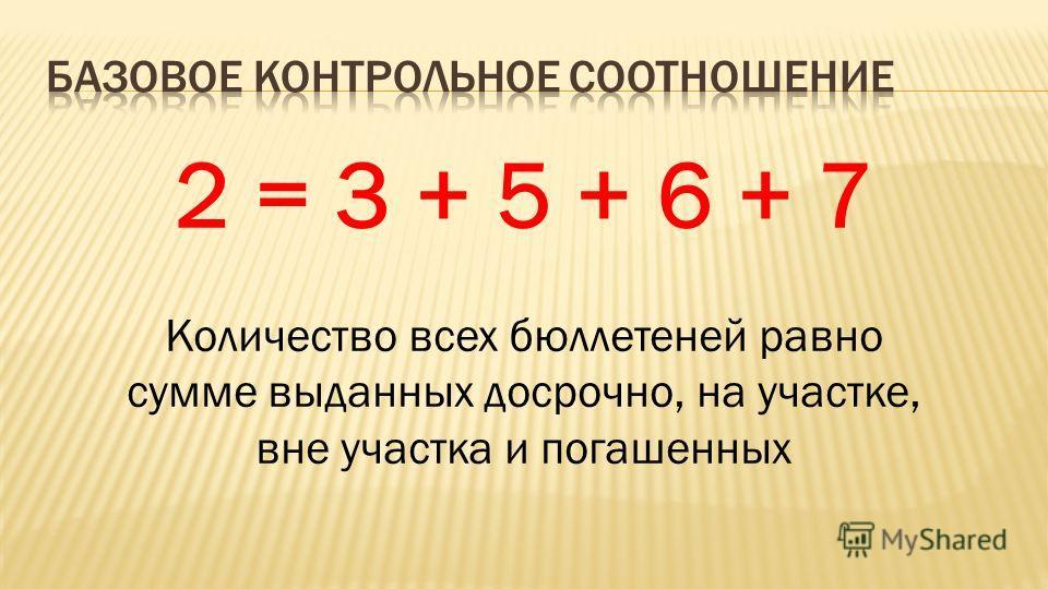 2 = 3 + 5 + 6 + 7 Количество всех бюллетеней равно сумме выданных досрочно, на участке, вне участка и погашенных