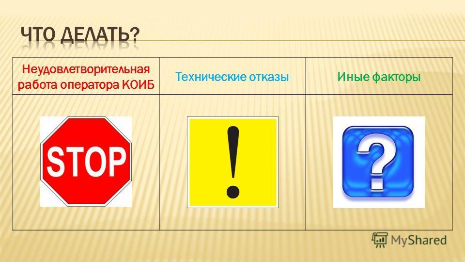 Неудовлетворительная работа оператора КОИБ Технические отказыИные факторы