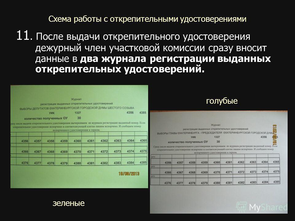 Схема работы с открепительными удостоверениями зеленые голубые 11. После выдачи открепительного удостоверения дежурный член участковой комиссии сразу вносит данные в два журнала регистрации выданных открепительных удостоверений.