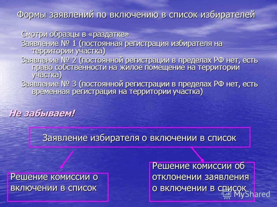 Формы заявлений по включению в список избирателей Смотри образцы в «раздатке» Заявление 1 (постоянная регистрация избирателя на территории участка) Заявление 2 (постоянной регистрации в пределах РФ нет, есть право собственности на жилое помещение на