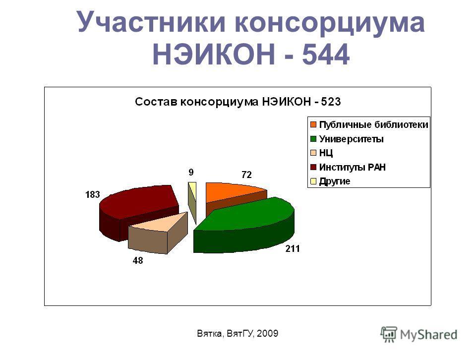 Вятка, ВятГУ, 2009 Участники консорциума НЭИКОН - 544