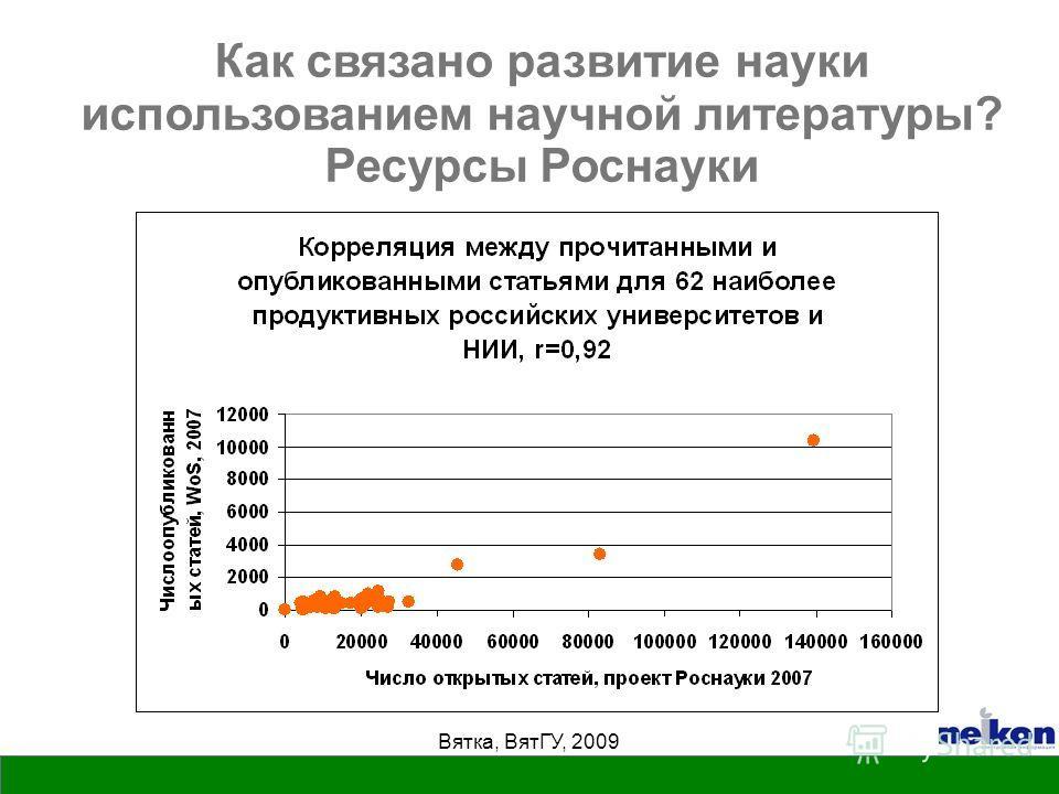Вятка, ВятГУ, 2009 Как связано развитие науки использованием научной литературы? Ресурсы Роснауки