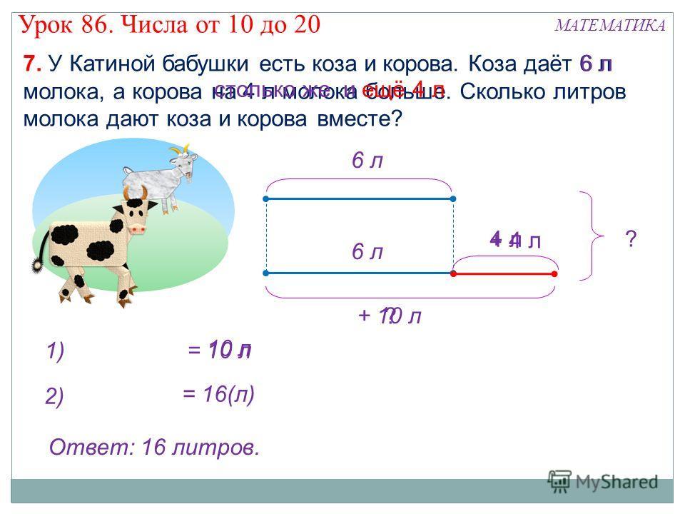 7. У Катиной бабушки есть коза и корова. Коза даёт 6 л молока, а корова на 4 л молока больше. Сколько литров молока дают коза и корова вместе? ? 1) 2) Ответ: 16 литров. 6 л столько же и ещё 4 л 4 л ? 6 л + 4 л = 10 л 10 л + 10 л = 16(л) Урок 86. Числ