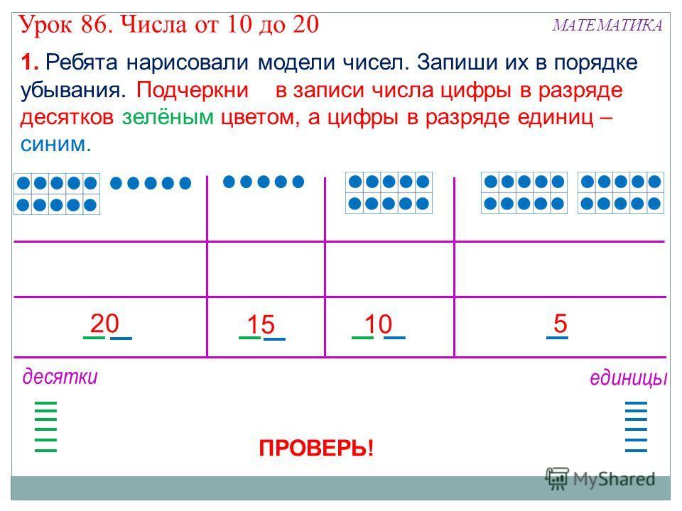 20 15 10 5 десятки единицы ПРОВЕРЬ! Урок 86. Числа от 10 до 20 МАТЕМАТИКА 1. Ребята нарисовали модели чисел. Запиши их в порядке убывания. Подчеркни в записи числа цифры в разряде десятков зелёным цветом, а цифры в разряде единиц – синим.