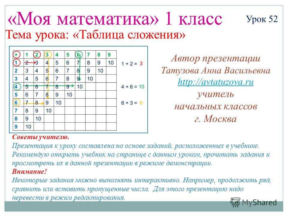 Таблицы по математике 1 класс