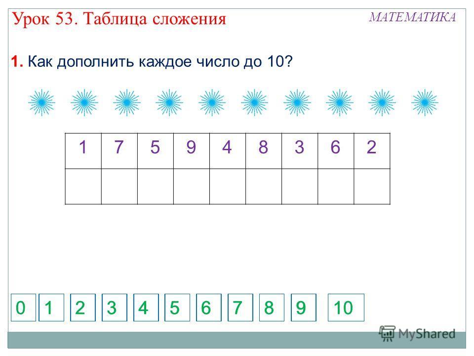175948362 1. Как дополнить каждое число до 10? 57123468957123468910 00 Урок 53. Таблица сложения МАТЕМАТИКА