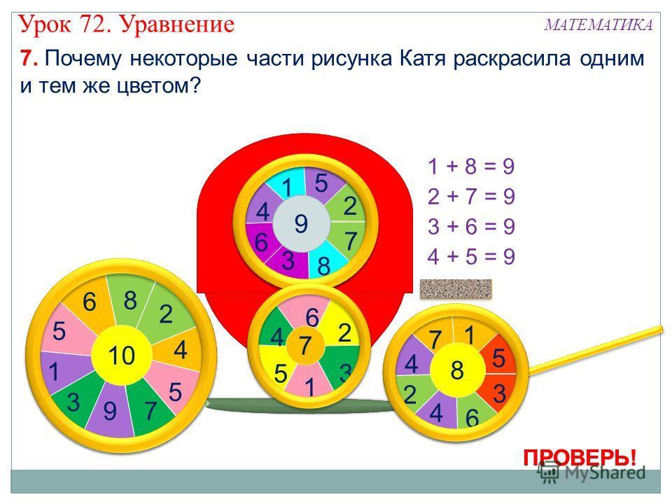 7. Почему некоторые части рисунка Катя раскрасила одним и тем же цветом? 1 9 1 5 4 6 3 8 7 2 1 8 7 1 4 2 4 6 3 5 1 6 2 5 1 3 4 5 8 97 10 4 2 6 5 3 1 7 1 + 8 = 9 2 + 7 = 9 3 + 6 = 9 4 + 5 = 9 Урок 72. Уравнение МАТЕМАТИКА ПРОВЕРЬ! 1 8 7 1 4 2 4 6 3 5