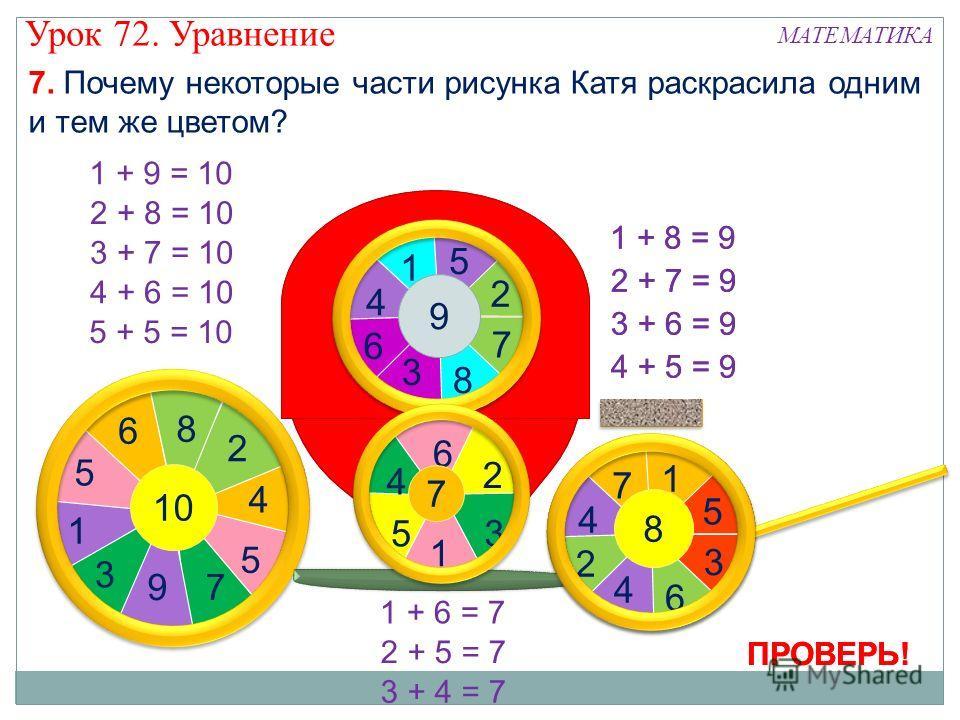 7. Почему некоторые части рисунка Катя раскрасила одним и тем же цветом? 1 9 1 5 4 6 3 8 7 2 1 8 7 1 4 2 4 6 3 5 1 6 2 5 1 3 4 5 8 97 4 2 6 5 3 1 7 1 + 8 = 9 2 + 7 = 9 3 + 6 = 9 4 + 5 = 9 1 + 9 = 10 2 + 8 = 10 3 + 7 = 10 4 + 6 = 10 5 + 5 = 10 1 + 6 =