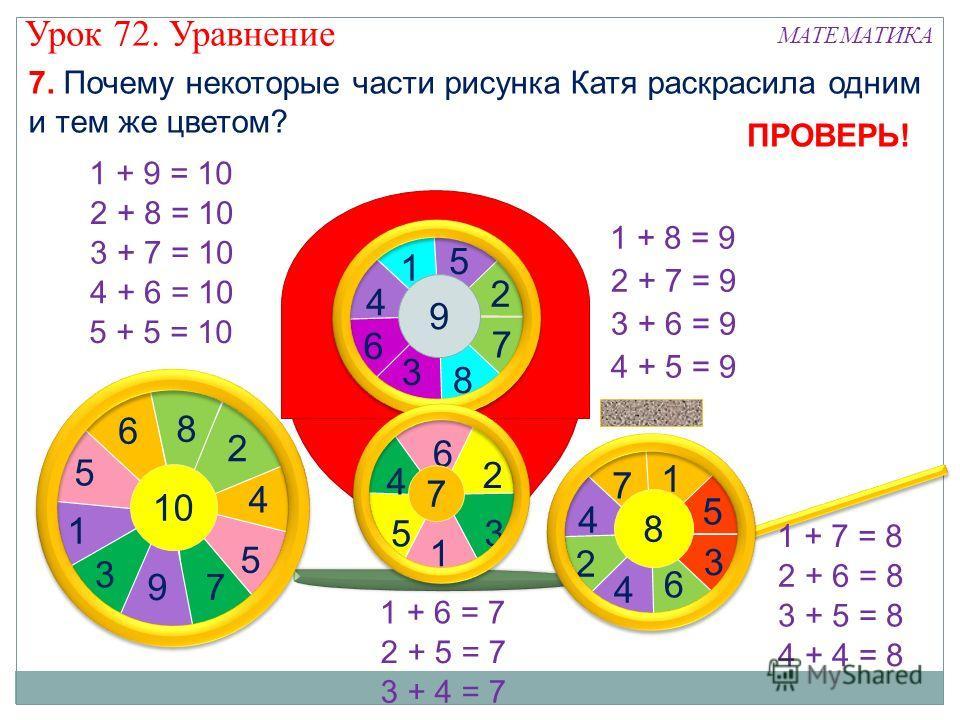 7. Почему некоторые части рисунка Катя раскрасила одним и тем же цветом? 1 9 1 5 4 6 3 8 7 2 1 8 7 1 4 2 4 6 3 5 1 6 2 5 1 3 4 5 8 97 10 4 2 6 5 3 1 7 1 + 8 = 9 2 + 7 = 9 3 + 6 = 9 4 + 5 = 9 1 + 9 = 10 2 + 8 = 10 3 + 7 = 10 4 + 6 = 10 5 + 5 = 10 1 +