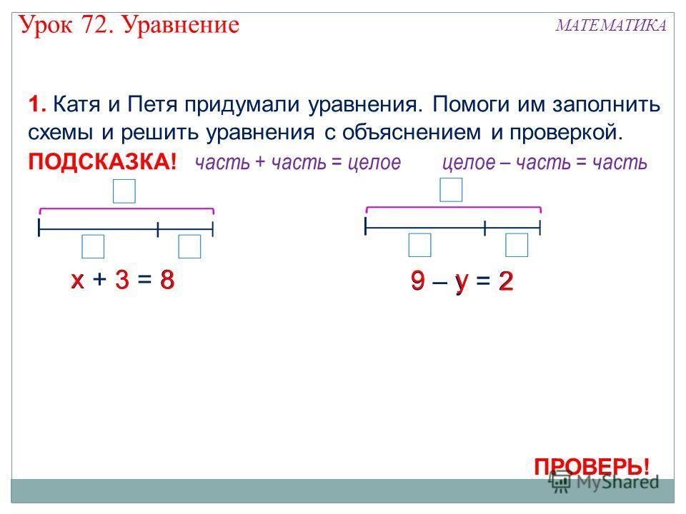 х + 3 = 8 часть + часть = целое ПОДСКАЗКА! целое – часть = часть 1. Катя и Петя придумали уравнения. Помоги им заполнить схемы и решить уравнения с объяснением и проверкой. 9 – у = 2 83 х 9 у 2 ПРОВЕРЬ! Урок 72. Уравнение МАТЕМАТИКА