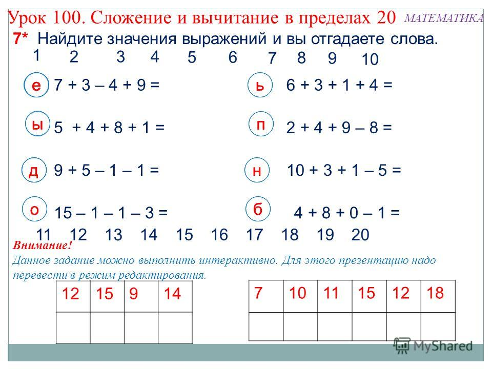 7 + 3 – 4 + 9 = 5 + 4 + 8 + 1 = 9 + 5 – 1 – 1 = 15 – 1 – 1 – 3 = 6 + 3 + 1 + 4 = 2 + 4 + 9 – 8 = 10 + 3 + 1 – 5 = 4 + 8 + 0 – 1 = е ы д о ь п н б е д о ь п н б 7* Найдите значения выражений и вы отгадаете слова. 1215914 71011151218 е д ы Внимание! Да