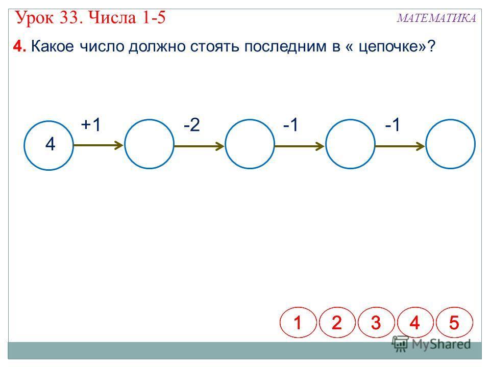 МАТЕМАТИКА Урок 33. Числа 1-5 4. Какое число должно стоять последним в « цепочке»? 4 +1-2 12345123451234512345