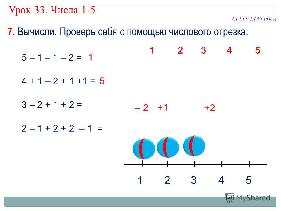 7. Вычисли. Проверь себя с помощью числового отрезка. МАТЕМАТИКА Урок 33. Числа 1-5 5 – 1 – 1 – 2 = 4 + 1 – 2 + 1 +1 = 3 – 2 + 1 + 2 = 2 – 1 + 2 + 2 – 1 = 124 5 3 43 21 5 43 21 5 43 2 1 5 +2 +1 5 – 2