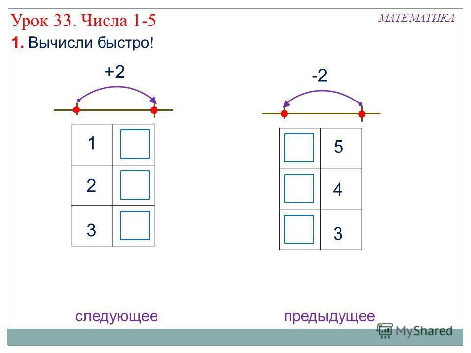 +2 1 2 3 -2 3 2 1 Урок 33. Числа 1-5 1. Вычисли быстро ! МАТЕМАТИКА 3 4 5 5 4 3 следующеепредыдущее