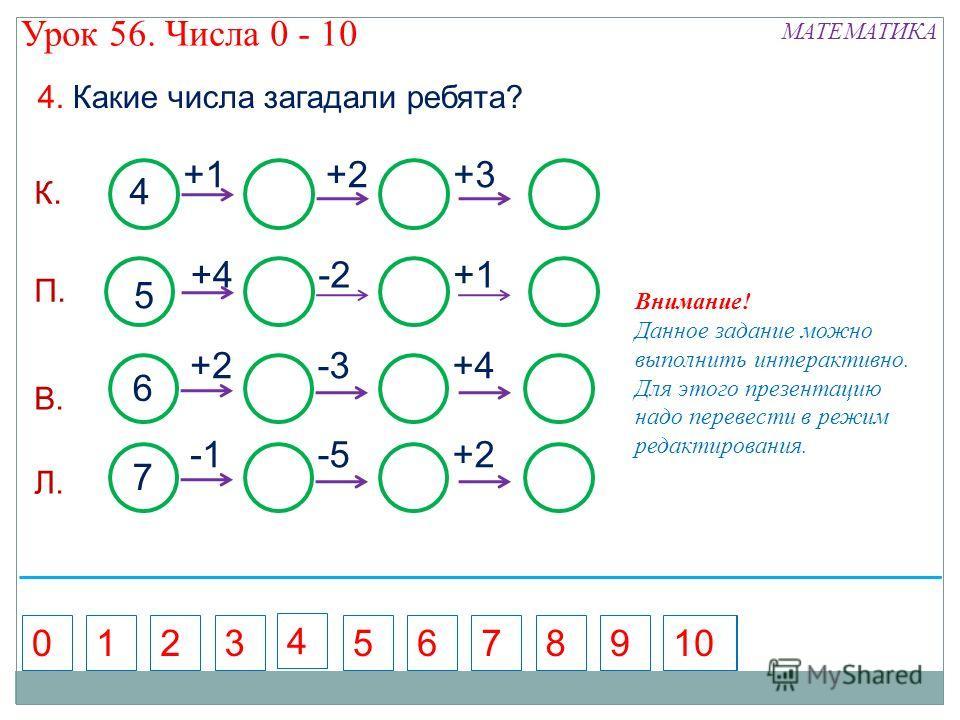 -2+1 4 +2+3 5 +4 6 +2-3+4 4. Какие числа загадали ребята? 5716892010 4 3 7 -5+2 К. П. В. Л. Внимание! Данное задание можно выполнить интерактивно. Для этого презентацию надо перевести в режим редактирования. МАТЕМАТИКА Урок 56. Числа 0 - 10