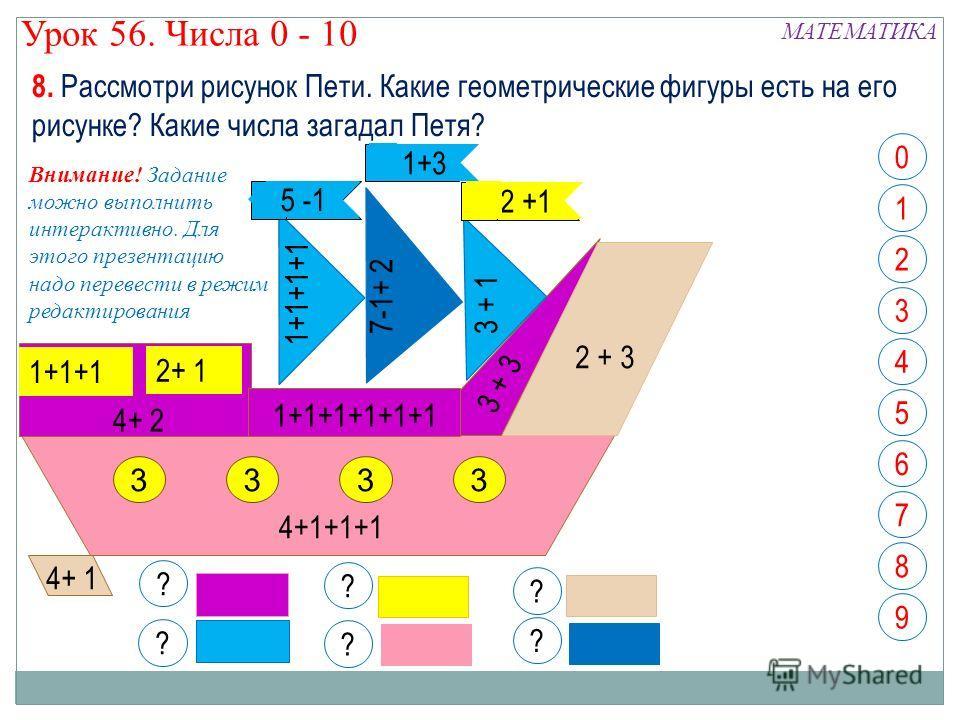 Внимание! Задание можно выполнить интерактивно. Для этого презентацию надо перевести в режим редактирования 5 -1 1+3 2 +1 1+1+1+1 7-1+ 23 + 1 3 + 3 2 + 3 1+1+1+1+1+1 4+ 2 1+1+1 2+ 1 3 4+1+1+1 4+ 1 ? ? ? ? ? 333 ? 8. Рассмотри рисунок Пети. Какие геом
