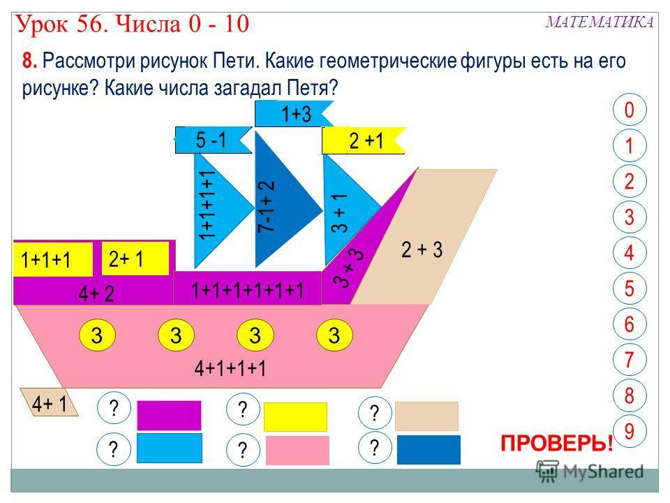 5 -1 1+3 2 +1 1+1+1+1 7-1+ 23 + 1 3 + 3 2 + 3 1+1+1+1+1+1 4+ 2 1+1+1 2+ 1 3 4+1+1+1 4+ 1 ? ? ? ? ? 333 ? 8. Рассмотри рисунок Пети. Какие геометрические фигуры есть на его рисунке? Какие числа загадал Петя? 0 1 2 4 5 6 7 8 9 3 ПРОВЕРЬ! МАТЕМАТИКА Уро