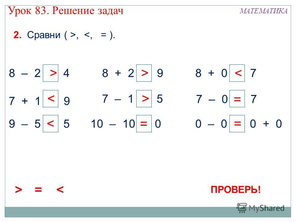 8 + 0 = 7 7 – 1 = 5 2. Сравни ( >,  < = > < = >   < = ПРОВЕРЬ! Урок 83. Решение задач МАТЕМАТИКА