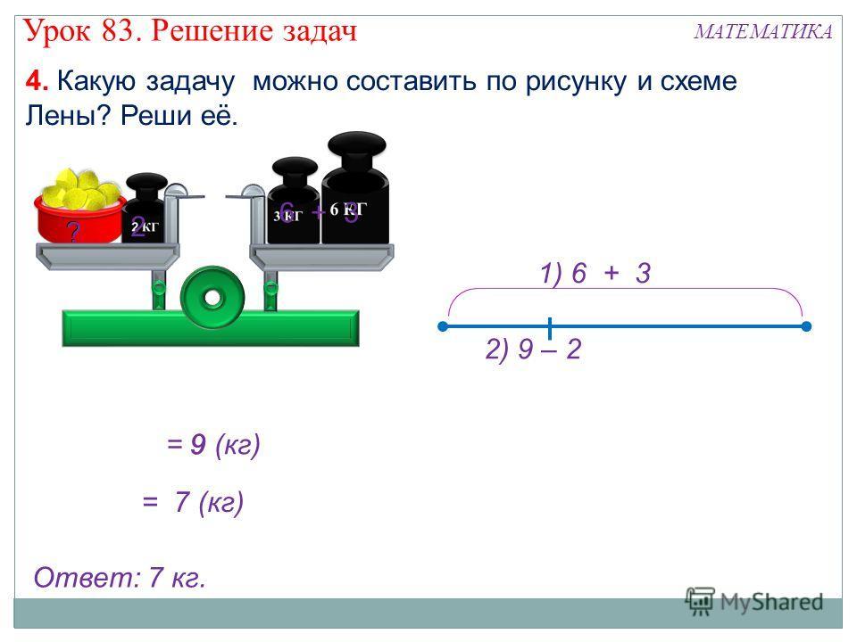 1) 6 + 3 ? 4. Какую задачу можно составить по рисунку и схеме Лены? Реши её. 2 = 9 (кг) Ответ: 7 кг. Урок 83. Решение задач МАТЕМАТИКА 6 + 3 ? 9 2) 9 – 2 = 7 (кг)