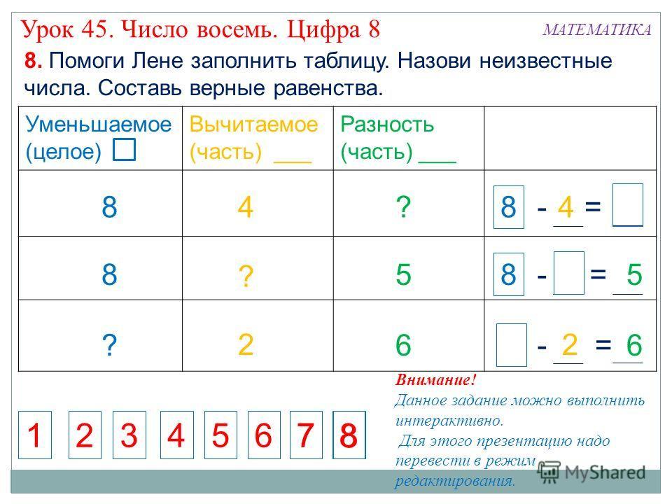 Уменьшаемое (целое) Вычитаемое (часть) ___ Разность (часть) ___ 4 ? ? 8 8 ? 5 6 ? - 8 =5 8 -4= -?=6 7 ? ? 22 1234567 7 8 8 8. Помоги Лене заполнить таблицу. Назови неизвестные числа. Составь верные равенства. Внимание! Данное задание можно выполнить
