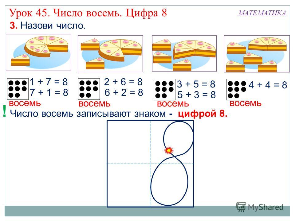 2 + 6 = 8 1 + 7 = 8 3 + 5 = 8 7 + 1 = 8 6 + 2 = 8 5 + 3 = 8 4 + 4 = 8 восемь 3. Назови число. МАТЕМАТИКА Урок 45. Число восемь. Цифра 8 ! Число восемь записывают знаком - цифрой 8.