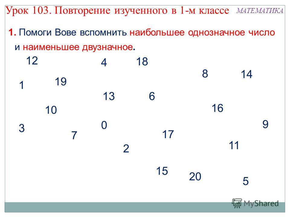 Урок 103. Повторение изученного в 1-м классе МАТЕМАТИКА 1. Помоги Вове вспомнить и наименьшее двузначное. наибольшее однозначное число