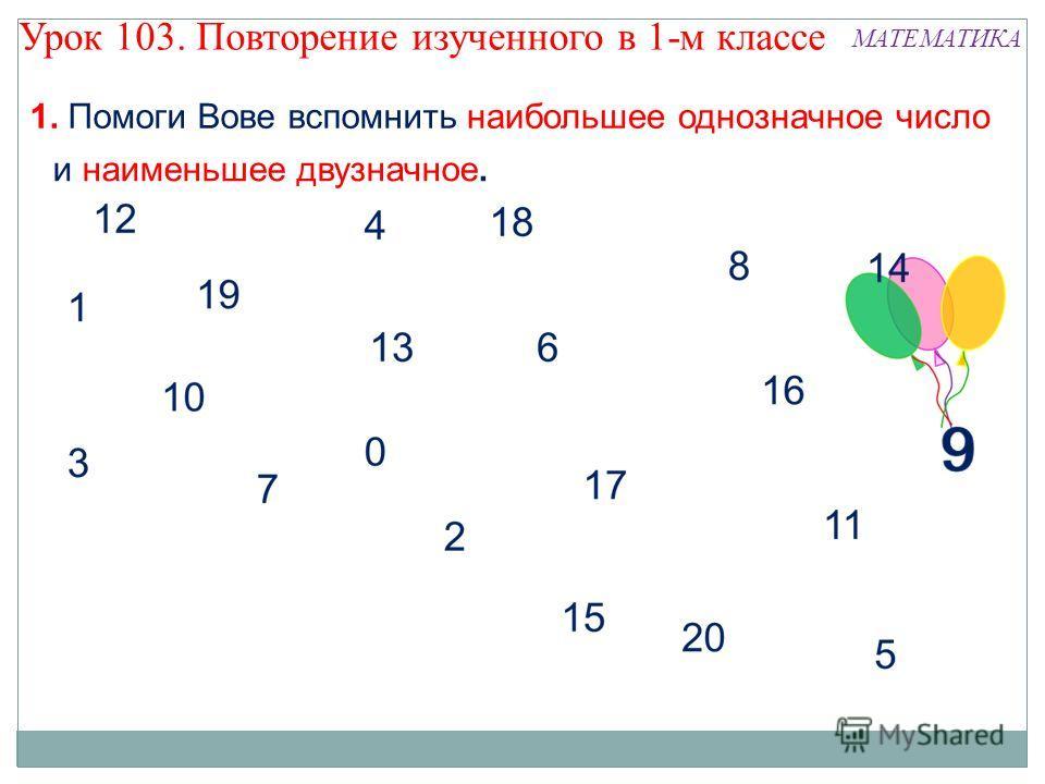 МАТЕМАТИКА 1. Помоги Вове вспомнить и наименьшее двузначное. наибольшее однозначное число Урок 103. Повторение изученного в 1-м классе