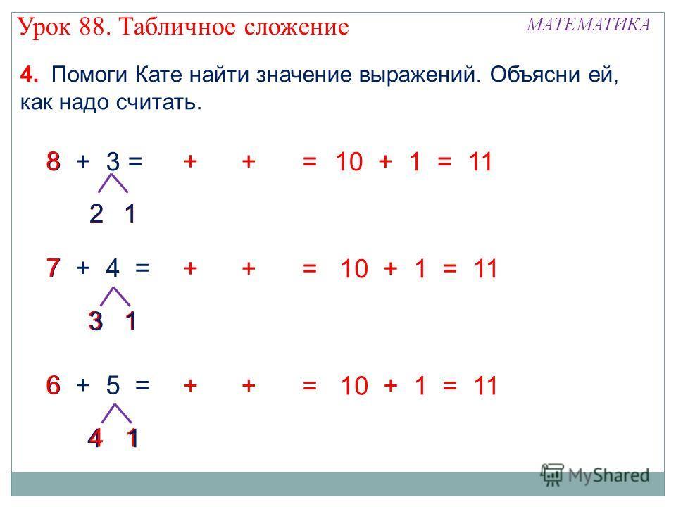 21 13 1 4. Помоги Кате найти значение выражений. Объясни ей, как надо считать. 8 + 3 = 21 7 + 4 = 13 6 + 5 = 41 8 + += 7 + += 10 + 1 = 11 6 + 4 + = Урок 88. Табличное сложение МАТЕМАТИКА