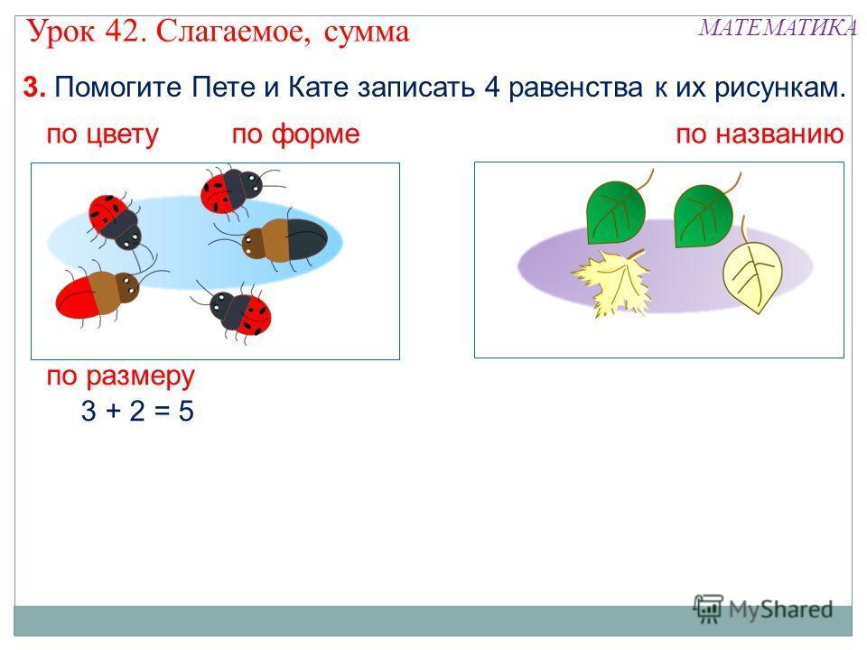 3. Помогите Пете и Кате записать 4 равенства к их рисункам. 3 + 2 = 5 по цветупо форме по названию по размеру Урок 42. Слагаемое, сумма МАТЕМАТИКА