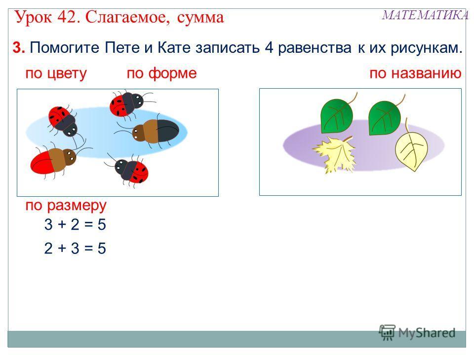 3. Помогите Пете и Кате записать 4 равенства к их рисункам. 2 + 3 = 5 3 + 2 = 5 по цветупо форме по названию по размеру Урок 42. Слагаемое, сумма МАТЕМАТИКА
