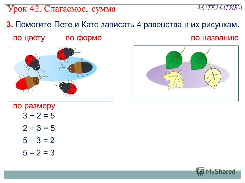 3. Помогите Пете и Кате записать 4 равенства к их рисункам. 2 + 3 = 5 3 + 2 = 5 5 – 3 = 2 5 – 2 = 3 по цветупо форме по названию по размеру Урок 42. Слагаемое, сумма МАТЕМАТИКА