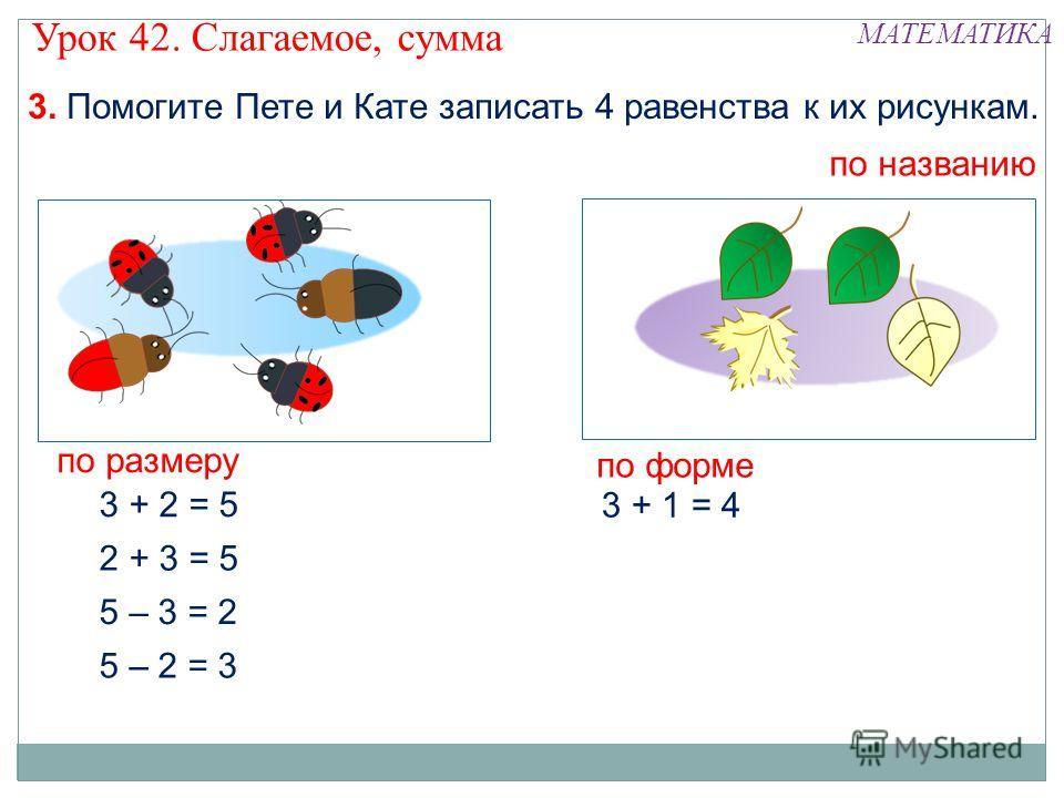 3. Помогите Пете и Кате записать 4 равенства к их рисункам. 2 + 3 = 5 3 + 2 = 5 5 – 3 = 2 5 – 2 = 3 по названию 3 + 1 = 4 по размеру по форме Урок 42. Слагаемое, сумма МАТЕМАТИКА