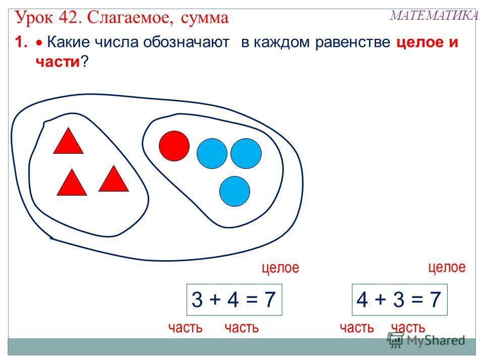 1. Урок 42. Слагаемое, сумма МАТЕМАТИКА 3 + 4 = 74 + 3 = 7 Какие числа обозначают в каждом равенстве целое и части? часть целое часть целое