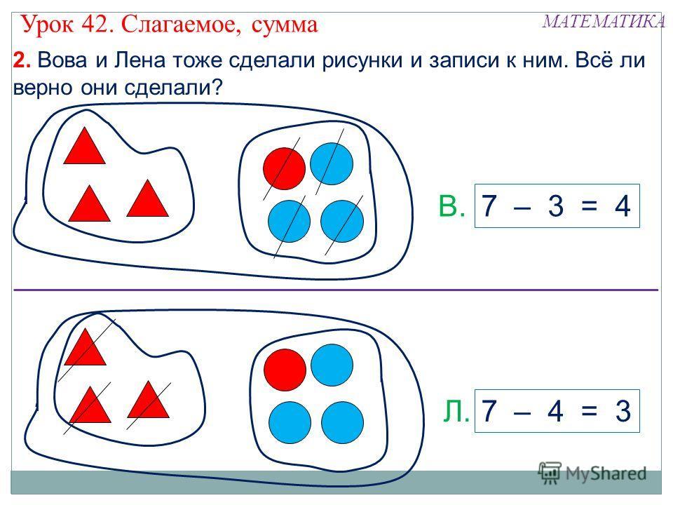 7 – 3 = 4 7 – 4 = 3 В. Л. 2. Вова и Лена тоже сделали рисунки и записи к ним. Всё ли верно они сделали? Урок 42. Слагаемое, сумма МАТЕМАТИКА