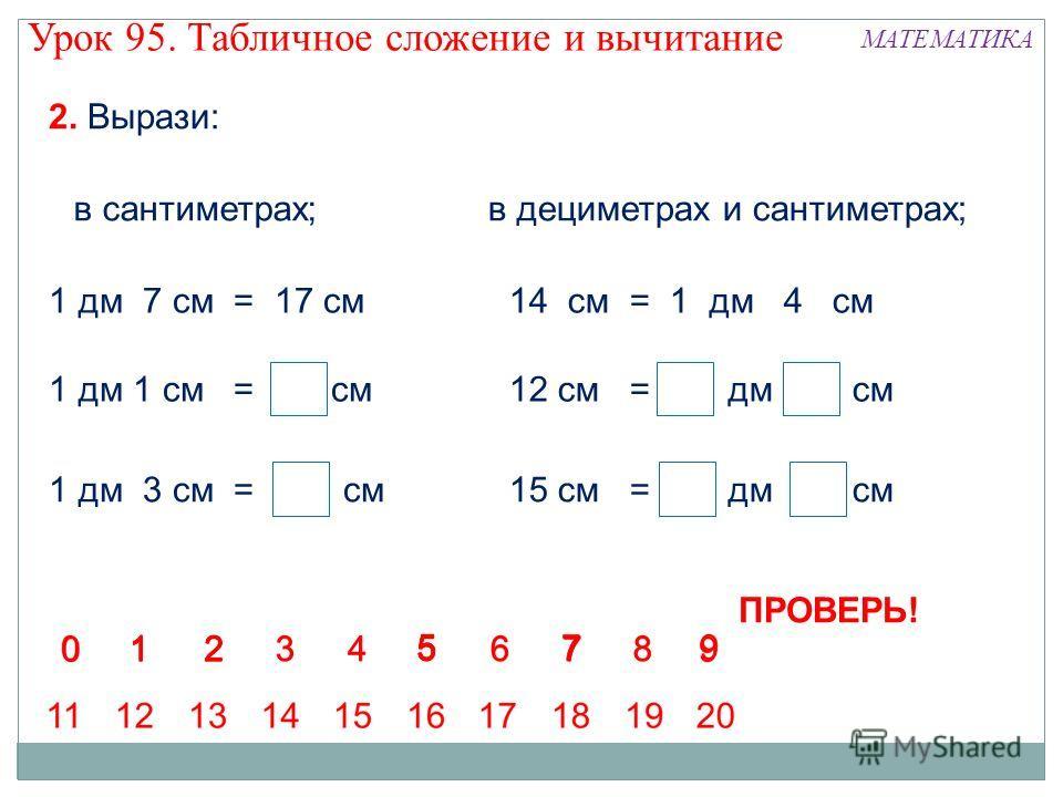 2. Вырази: в сантиметрах;в дециметрах и сантиметрах; 1 дм 7 см = 17 см14 см = 1 дм 4 см 1 дм 1 см = 11 см 1 дм 3 см = 13 см 12 см = 1 дм 2 см 15 см = 1 дм 5 см ПРОВЕРЬ! Урок 95. Табличное сложение и вычитание МАТЕМАТИКА