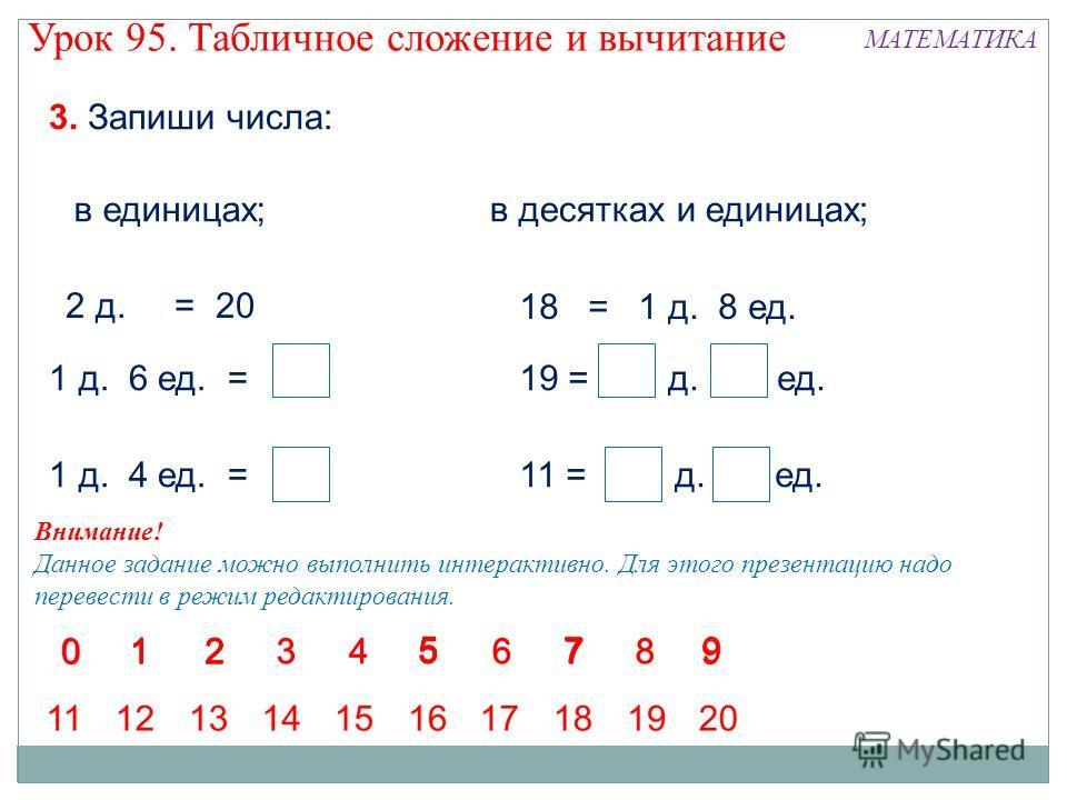 3. Запиши числа: в единицах;в десятках и единицах; 2 д. = 20 18 = 1 д. 8 ед. 1 д. 6 ед. = 1619 = 1 д. 9 ед. 1 д. 4 ед. = 1411 = 1 д. 1 ед. Внимание! Данное задание можно выполнить интерактивно. Для этого презентацию надо перевести в режим редактирова