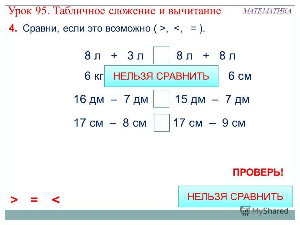 4. Сравни, если это возможно ( >,  < = > < = 6 кг + 5 кг > 5 см + 6 см 16 дм – 7 дм > 15 дм – 7 дм 17 см – 8 см > 17 cм – 9 см НЕЛЬЗЯ СРАВНИТЬ ПРОВЕРЬ! НЕЛЬЗЯ СРАВНИТЬ Урок 95. Табличное сложение и вычитание МАТЕМАТИКА