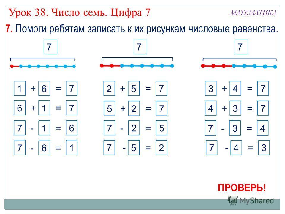 3 2 + 5 = 7 5 + 2 = 7 1 + 6 = 7 6 + 1 = 7 7 - 2 = 5 7 - 5 = 2 7 - 1 = 6 7 - 6 = 1 77 3 + 4 = 7 4 + 3 = 7 7 - 4 = 3 7 7. Помоги ребятам записать к их рисункам числовые равенства. МАТЕМАТИКА Урок 38. Число семь. Цифра 7 - 3 = 4 ПРОВЕРЬ!