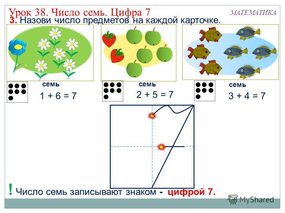 МАТЕМАТИКА Урок 38. Число семь. Цифра 7 3. Назови число предметов на каждой карточке. семь 2 + 5 = 7 1 + 6 = 7 3 + 4 = 7 ! Число семь записывают знаком - цифрой 7.