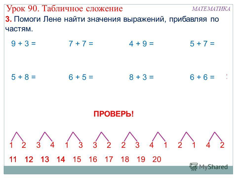 Урок 90. Табличное сложение МАТЕМАТИКА 3. Помоги Лене найти значения выражений, прибавляя по частям. 9 + 3 = 5 + 8 = 11 7 + 7 = 6 + 5 = 4 + 9 = 8 + 3 = 5 + 7 = 6 + 6 = 12 13 14 151617181920 13 12 11 12131411 12 13 14 11 12 13 14 11 12 13 14 м м м м м