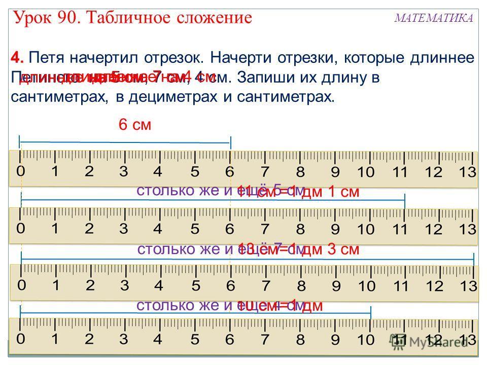 4. Петя начертил отрезок. Начерти отрезки, которые длиннее Петиного на 5 см, 7 см, 4 см. Запиши их длину в сантиметрах, в дециметрах и сантиметрах. Урок 90. Табличное сложение МАТЕМАТИКА 6 см столько же и ещё 5 см столько же и ещё 7 см длиннее на 5 с