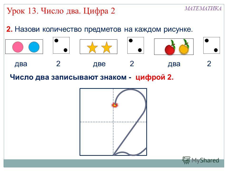 2. Назови количество предметов на каждом рисунке. двадведва222 Урок 13. Число два. Цифра 2 МАТЕМАТИКА Число два записывают знаком - цифрой 2.